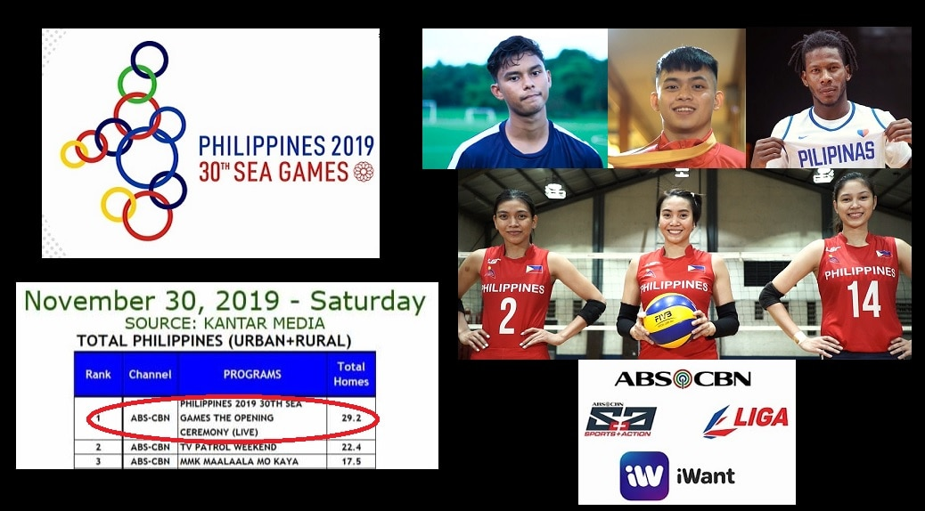 Filipinos make SEA Games Opening on ABS-CBN the weekend's most watched program