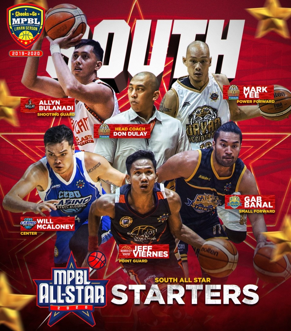 MPBL All Star 2020 South Starters