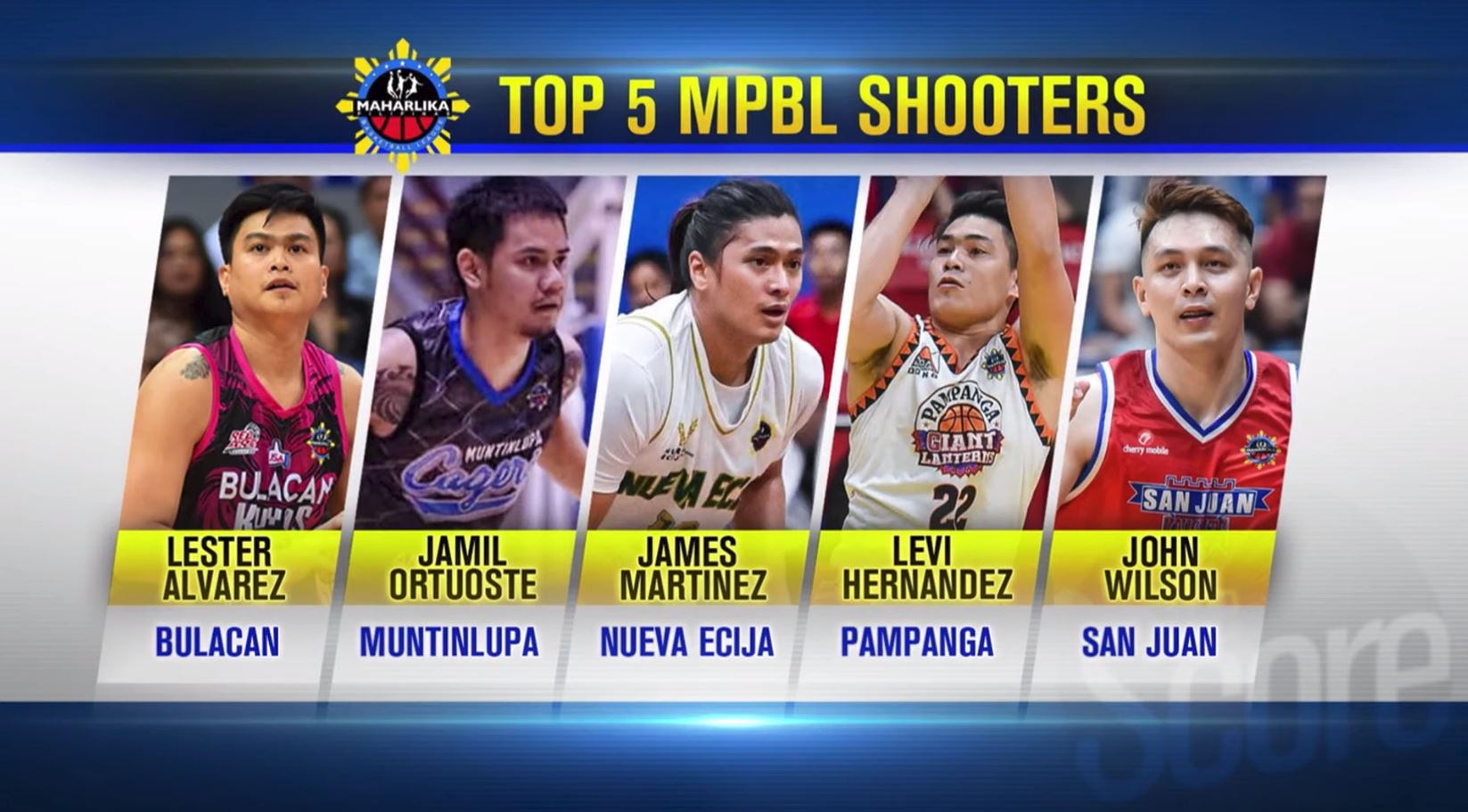 Shoot your shot with some help from the Top Shooters in the MPBL_1
