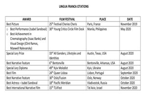 "News from the Overseas Filipino Community: ""Lingua Franca"" wins 9th international film festival award in Tel Aviv"